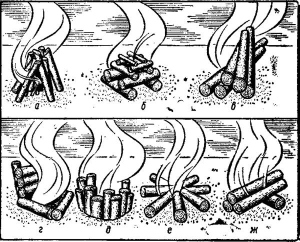 Как делать костёр