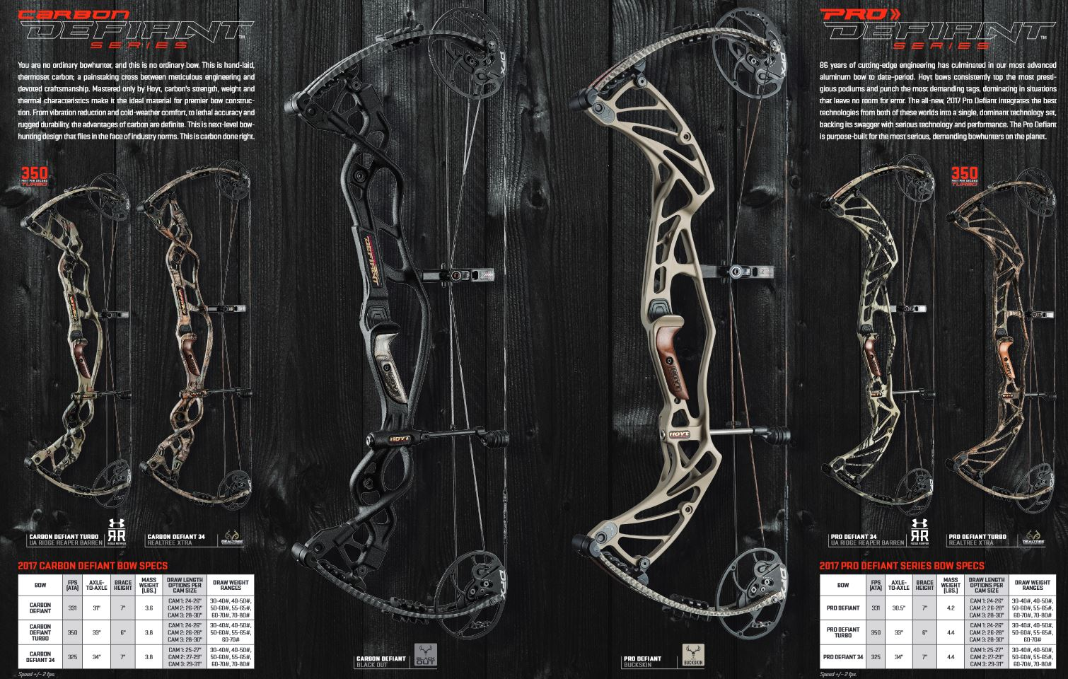 Новые блочные луки HOUY Archery 2017 - отзывы и технические характеристики, обзор
