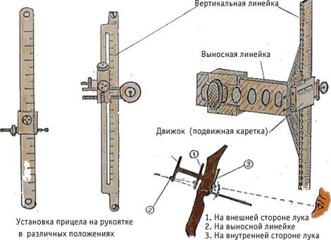 Как сделать прицел для лука в домашних условиях своими руками 4